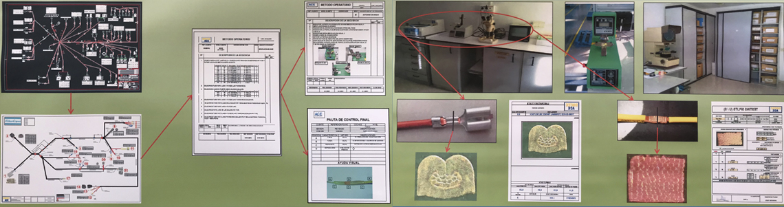 Ingeniería y desarrollo
